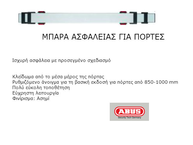 Ασφάλειες για αλουμίνια